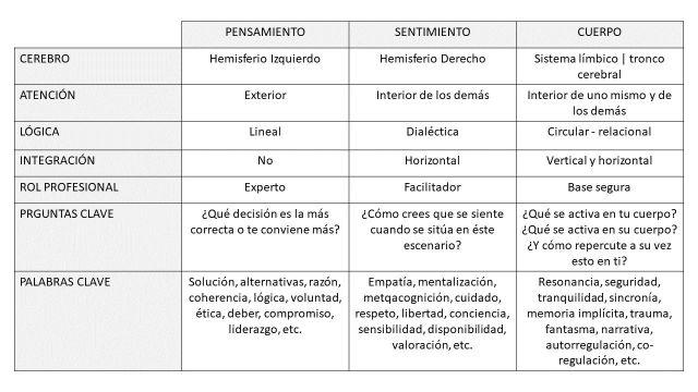 Educación_Familiar_Niveles_Intervención